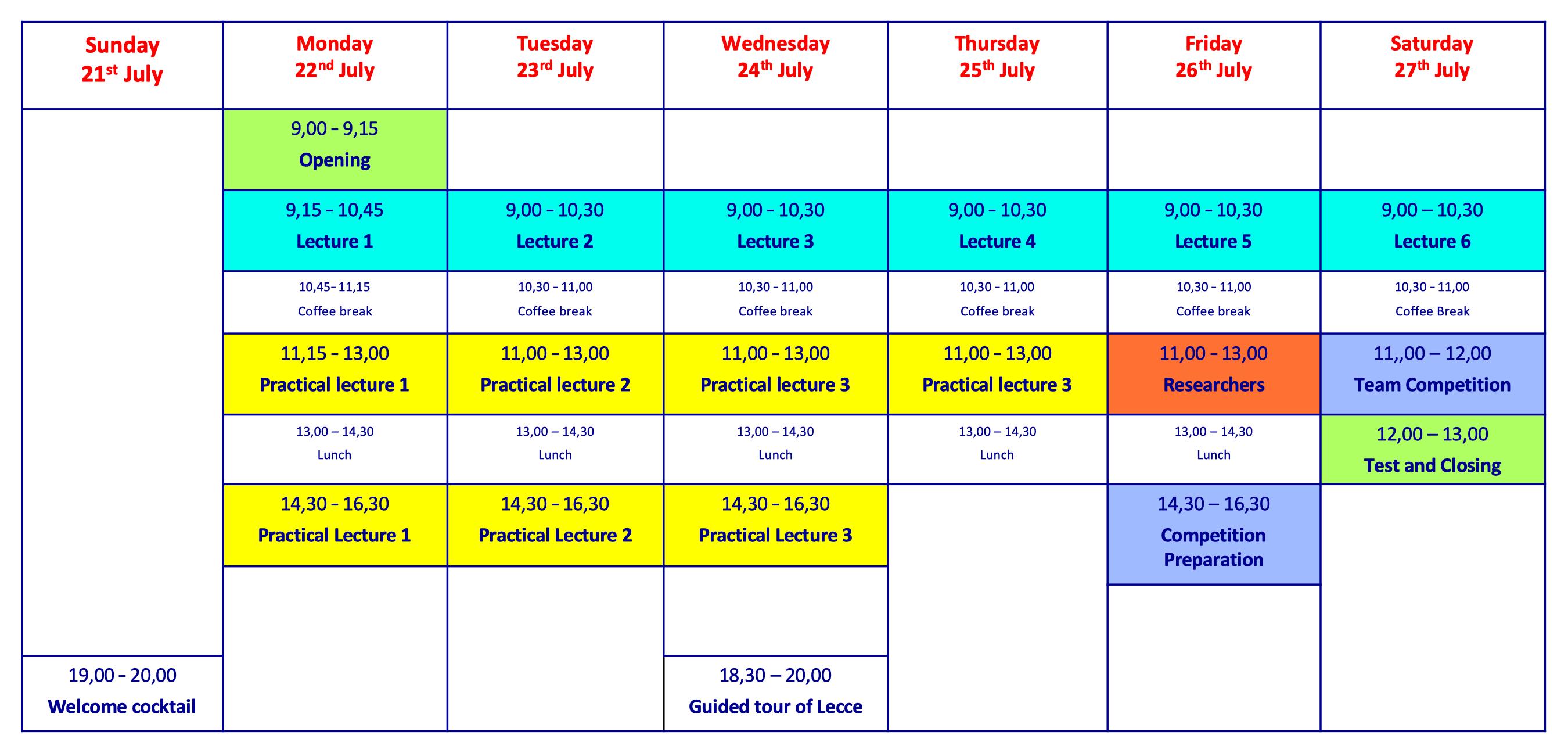 AVR SS programme